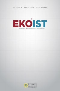 Ekoist: Journal of Econometrics and Statistics